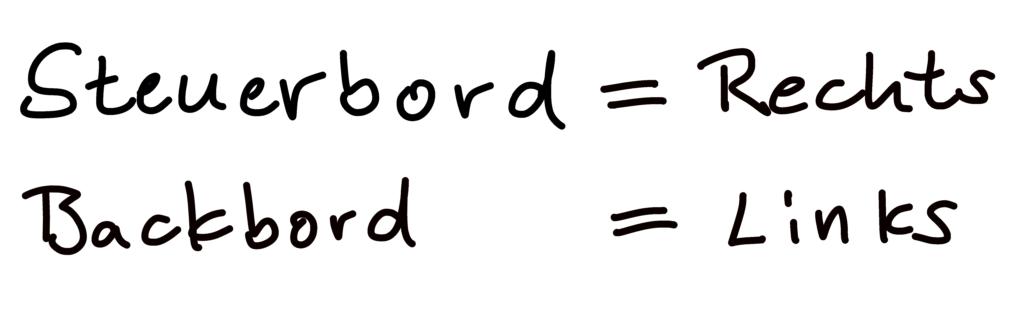 Steuerbord und Backbord