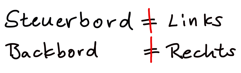 Backbord und Steuerbord 2