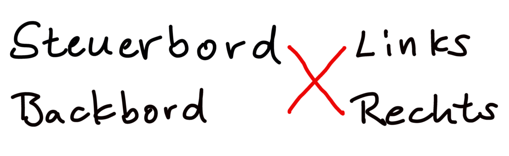 Backbord und Steuerbord 3